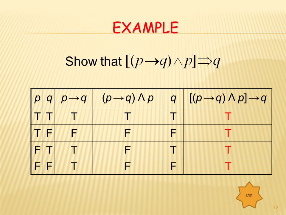 Example Show that p q p → q (p → q) Λ p [(p → q) Λ p] → q T F END